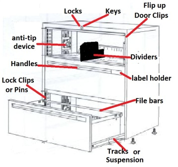 Steelcase Lateral File Cabinet Parts | MF Cabinets